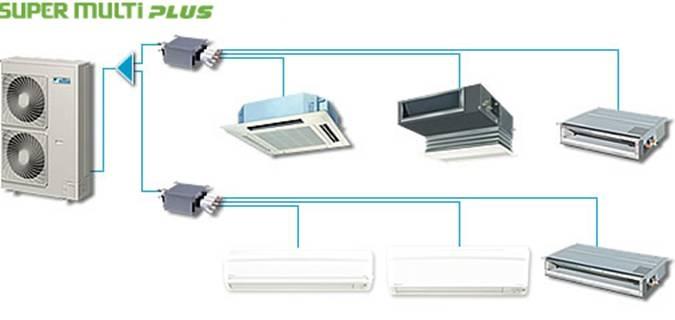 Lắp đặt hệ thống điều hòa Daikin Multi