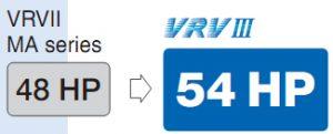 Điều hòa trung tâm VRV Daikin