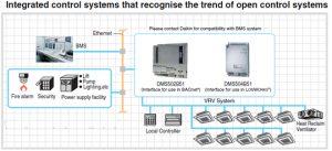 An toàn của hệ thống điều hòa trung tâm VRV